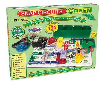 elenco-green-alternative-energy