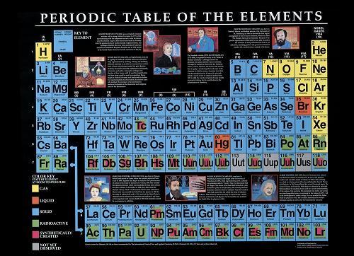 safari periodic chart